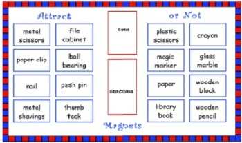 Magnetic Game Board - Magnets - Attract or Not! Magnets Magnets Magnets
