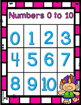 Magnetic Number Mats for 0 to 10