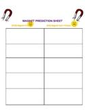 Magnetic Prediction Sheet