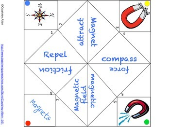Magnetic Vocabulary Cootie Catcher