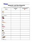 Magnetic items and Non magnetic Items