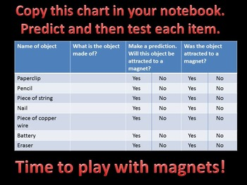 Magnetism: All About Magnets (lots of animations)