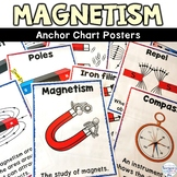 Magnetism Anchor Chart Posters to Support Your Unit on Mag