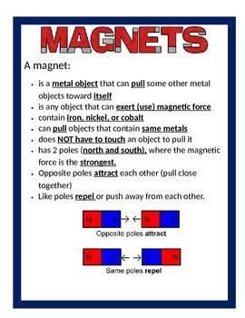 Magnetism  BUNDLE