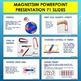 Magnetism Full Pack Unit