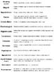 Magnetism Drag-n-Drop Vocab for Google Classroom