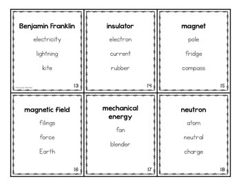 Magnetism & Electricity Vocabulary Game (SOL 4.3)