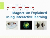 Magnetism Explained using interactive learning