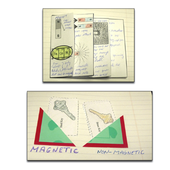 Magnetism Interactive Notebook