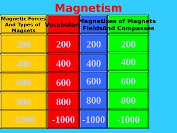 Magnetism Jeopardy