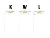 Magnetism KWL Chart 5th Grade