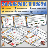 Magnetism-Magnets and Electromagnets Explained for Middle