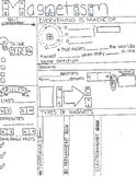 Magnetism Notes Student Copy