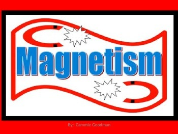Magnetism  POWERPOINT WITH NOTES