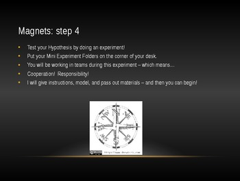 Magnetism Power Point