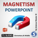 Magnetism PowerPoint Lesson