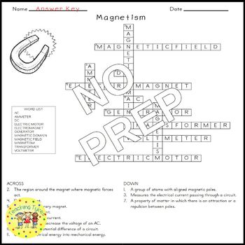 Magnetism Science Crossword Puzzle Coloring Worksheet Middle School