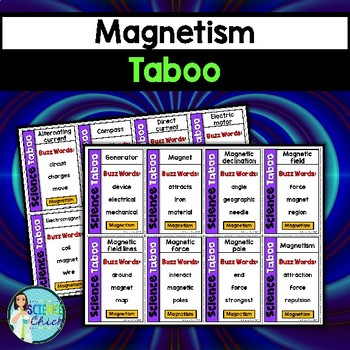 Magnetism Taboo