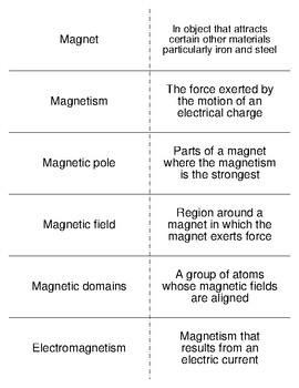 Magnetism Vocabulary Flash Cards for Physical Science