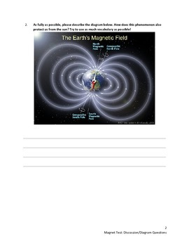 Magnetism. Word Problems and Study Guide.