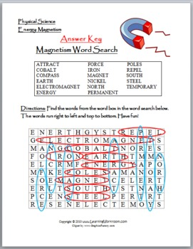 magnetism word search by marcia murphy teachers pay teachers. Black Bedroom Furniture Sets. Home Design Ideas