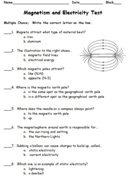 Magnetism and Electricity Test and Study Guide