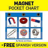 Vocabulary Pocket Chart - Magnets
