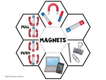 Magnets-Interactive Science Notebook foldable