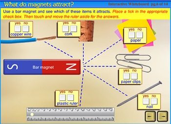 Magnets & Magnetism - a SmartBoard and Interactive Whiteboard lesson