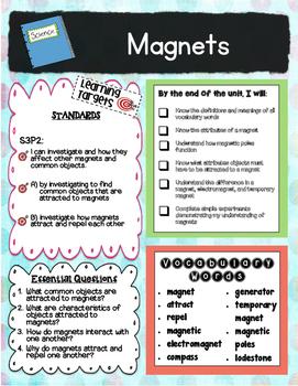 Magnets 3rd Grade GA Unit Road Map