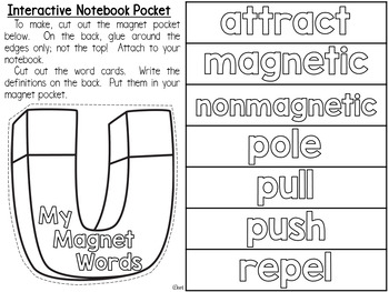 Magnets (A Primary Science Unit)