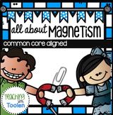 Magnets Article and Comprehension Questions