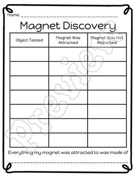 Magnets: Attract, Repel, and Discover!
