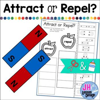 Magnets: Attract or Repel? Cut and Paste Activity