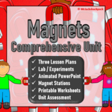 Magnets - Comprehensive Unit: Three Lessons, Lab Experiment, Activities and PPT