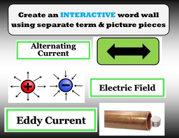 Magnets & Electromagnetism Vocabulary Interactive Word Wall