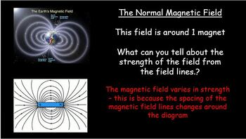 Magnets, Electromagnets and magnetic fields - build your own activity included