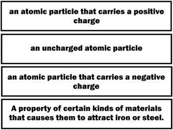 Magnets Pocket Chart Vocabulary (EDITABLE)