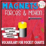 Magnets Pocket Chart Vocabulary | EDITABLE
