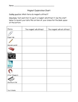 Fun and Interactive Magnet Lesson