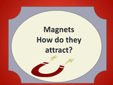 Magnets - How do they attract