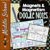 Magnets and Magnetism Doodle Notes | Science Doodle Notes