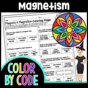 Magnets & Magnetism Science Color By Number or Quiz
