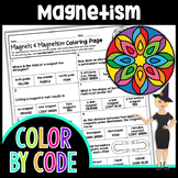 Magnets & Magnetism Science Color By Number or Quiz
