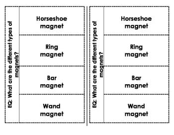 Magnets Observation Activity