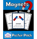 Magnets Poster Pack