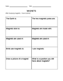 Magnets Reflection & Assessment