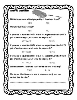 Magnets Repel- Moving Toy Car Worksheet
