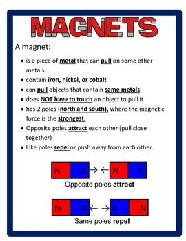 Magnets - Study Guide - 3rd Science