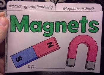 Magnets Tab Flip Book